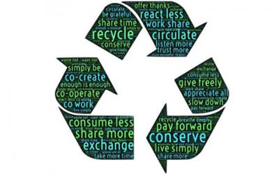 Wat is duurzaamheid?